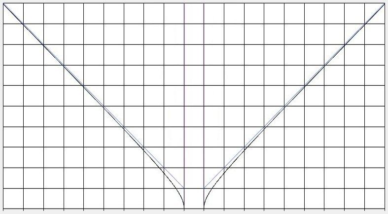http://www.pispeakers.com/90deg_flare_shapes.jpg